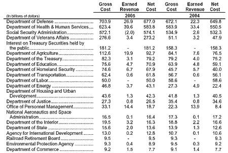 expenditures.jpg